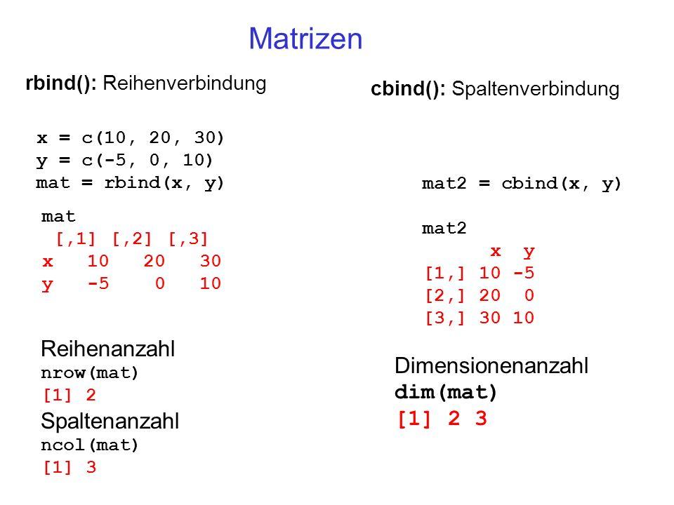 Matrizen Reihenanzahl Dimensionenanzahl dim(mat) Spaltenanzahl [1] 2 3